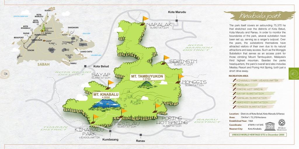 STB_Kinabalu_Park_Guidebook_03