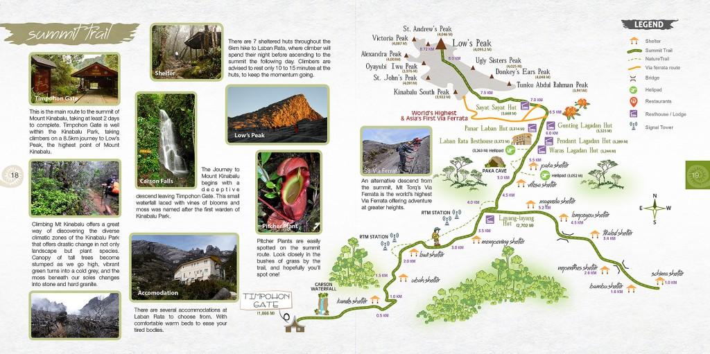 STB_Kinabalu_Park_Guidebook_05