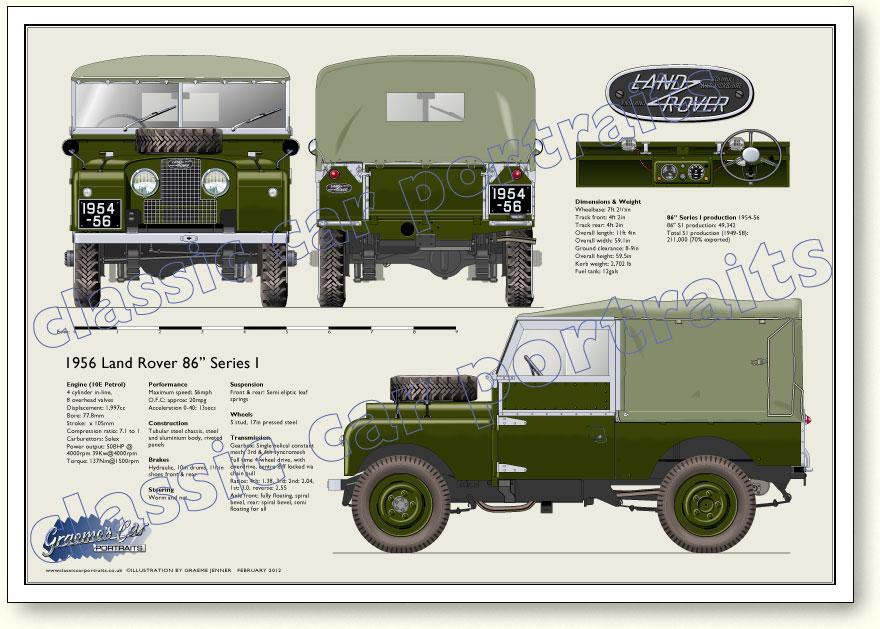 My Land Rover Series I Restoration Part 1 John Kong